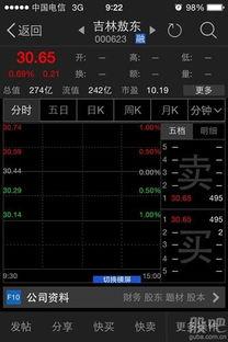 什么叫做操纵股票?