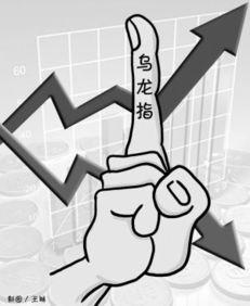 乌龙指(日本证券乌龙指事件反应了哪种风险)