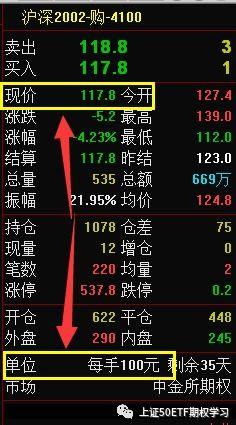 50etf期权行权现金交割(50etf什么时候交割)   股票配资平台  第2张