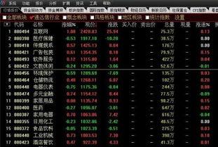 如何寻找板块相关股票?