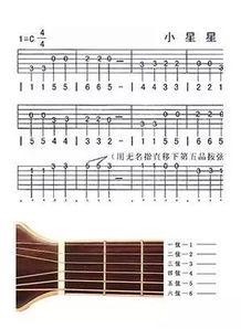 弹吉他品是什么