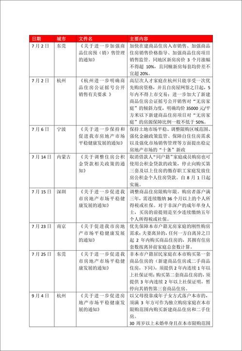 杭州加码调控堵炒房二手房5个月成交破万套,新房万人摇号