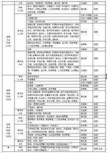 成人高考学历提升,函授学历提升考试插图(1)
