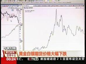 黄金白银期货价格为什么下跌
