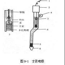 甘汞电极使用注意事项