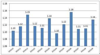 股票融资的效益分析百科