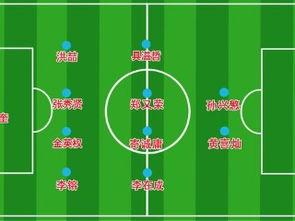 2018世界杯乌拉圭阵容分析