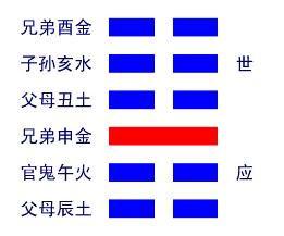 512卦九爻周易精解