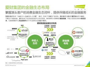 中国经济金融现状