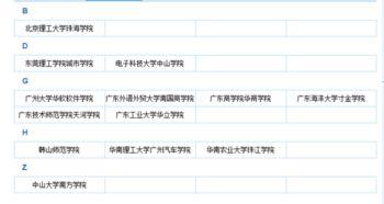 490能上广东哪些大学 专升本