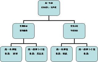 怎么看八字格局,如何分析八字格局(八字有多少格局)