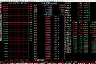 如何在同花顺添加股票概念?