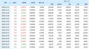 北方导航股票史上最低价格