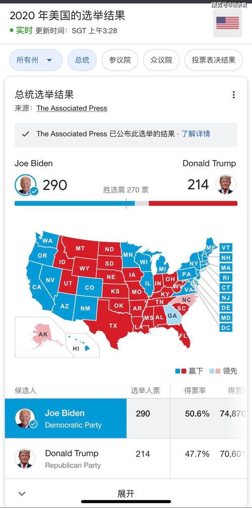 最新消息拜登当选美国总统