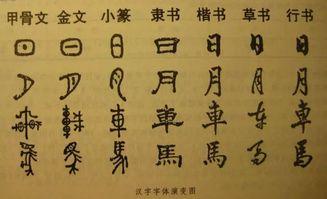 论起名字的重要性 姓名学与汉字能量的关系 必看
