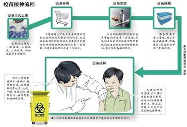 北京全面叫停深圳康泰乙肝疫苗
