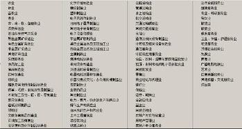 请问,中国股票市场现在有几个板块,分别是哪些,谢谢?