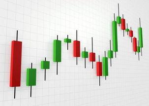股票振幅是什么意思