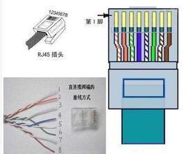 水晶头接法顺序图片(网线水晶头接法?)