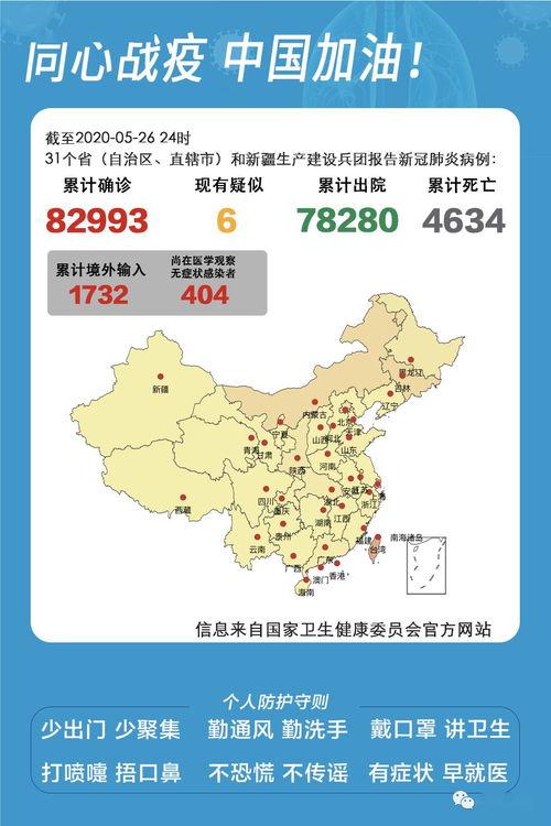 31省区市新增确诊病例3例,新增无症状感染者5例