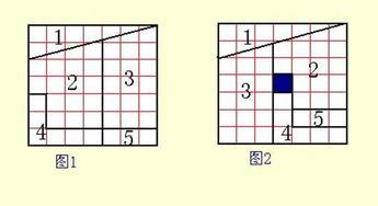 趣味数学题 失踪的正方形
