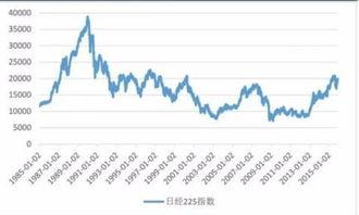 股票6.47买的,现在一路下跌,已经5.51元,是否应该割肉?