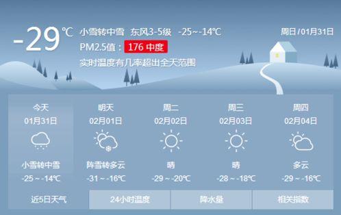 黑龙江新增9例4例哈尔滨市新增5例确诊3例无症状
