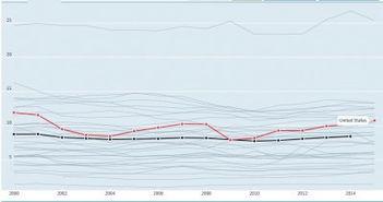 烟草税占国家税收比例(我国烟草税率是多少)