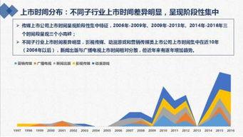 四川上市的传媒公司有哪些?