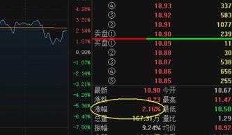 股票上的點數是什么意思,(比如說上漲3000點,這代表我們漲了多少錢呀