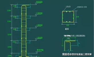 桥梁钢筋图的基础知识