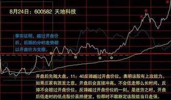 求个股票短线的绝招,好用简单的。