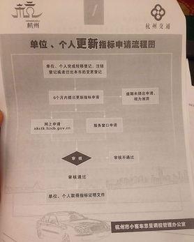 媒体曝光杭州限牌细则 5月1日起实施