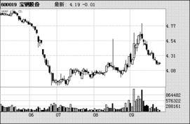 个股 云铝股份(000807) 这只股票行情怎么样啊?