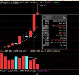 腾讯公司的股票是多少??、