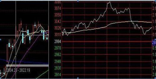 现在的股票大盘一直下行,是什么原因导致的?
