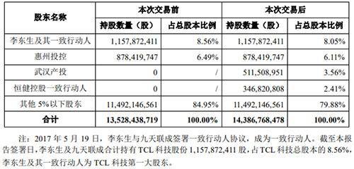 华星光电股票(华显光电股票怎么样)_1582人推荐
