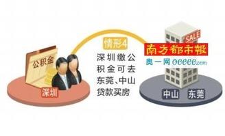 深圳公积金可以在外地买房吗(公积金不买房子,可以)