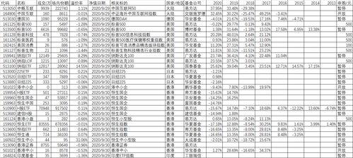 大陆的qdii基金主要有易方达的中概互联和交银施罗德的中国互联两个,其中中概互联因外汇额度原因停止申购,从规模来看,中概互联场内22亿份,远远超过中概互联的不到1亿份,当然流动性也好的多.
