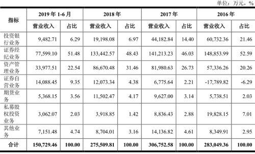 中国银行A股是什么意思