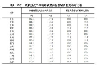 5月70城房价56个环比上涨京沪停涨