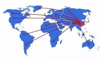 图片:中国企业海外投资主要目的地)