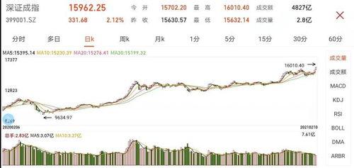 哪些股票春节后会大涨