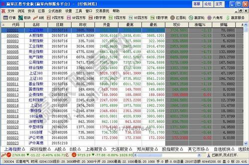 中国上市股票有哪些