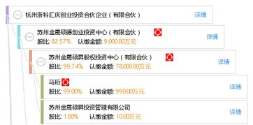 杭州大井汇创业投资有限公司