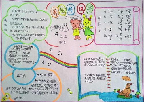 五级的有趣的汉字的手抄报版面设计图