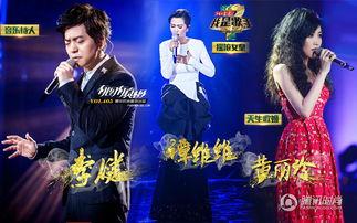李健谭维维黄丽玲 声型合一 谁是最会穿的 歌王
