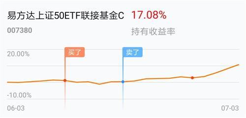 易方达新基建50ETF(易方达最厉害基金经理)  股票配资平台  第2张