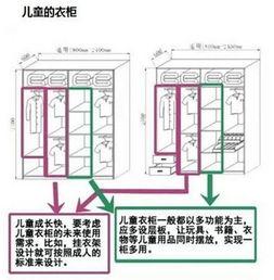 衣柜和吊柜的尺寸比例