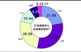 第三方理财公司排名(国内财富管理公司排行榜)_1679人推荐